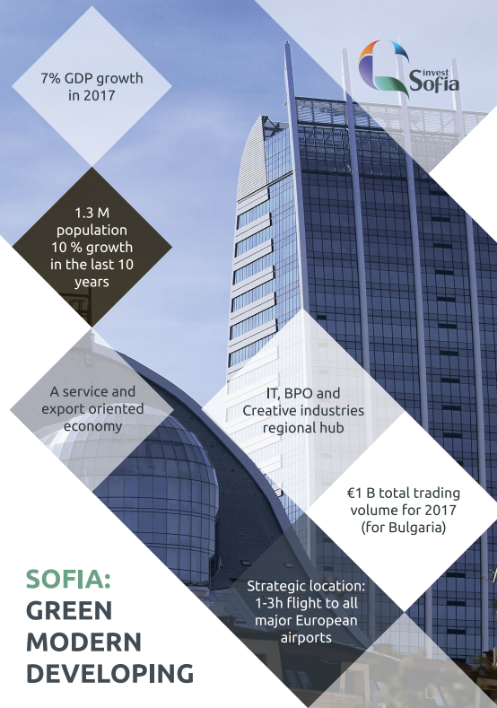 Sofia-real-estate-urban-development-2018