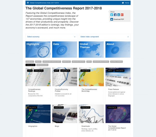 Bulgaria Climbed One Position Up in the Global Competitiveness Index of WEF