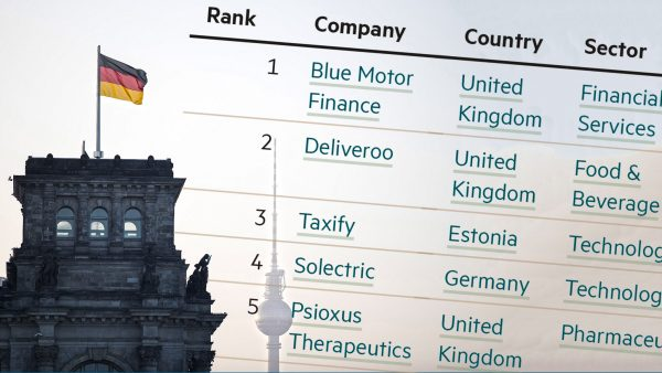 Seven Bulgarian Companies among FT1000 Fastest Growing Companies in Europe
