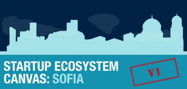 Първо издание на Sofia Startup Ecosystem Canvas на Founder Institute