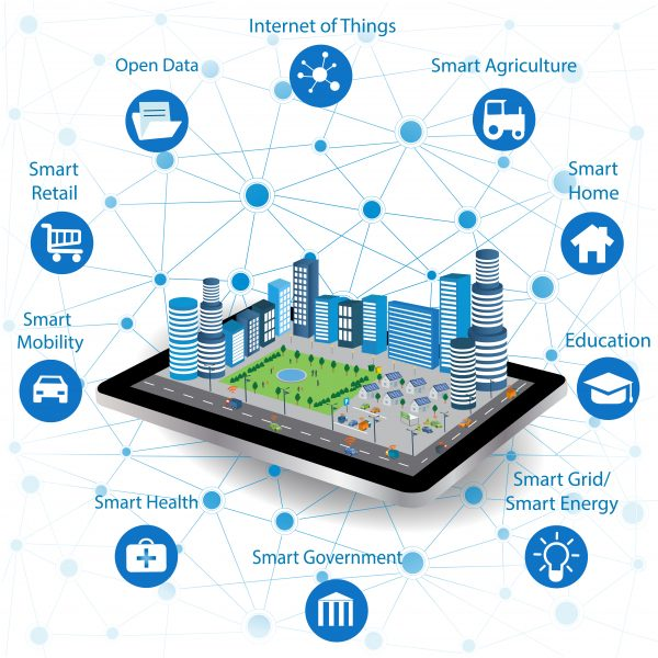 Expected Worldwide Spending on Smart City Initiatives in 2020